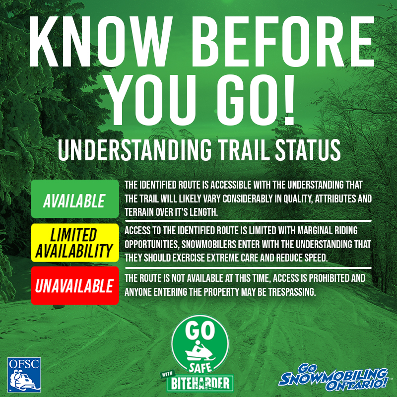 Trails and Permits